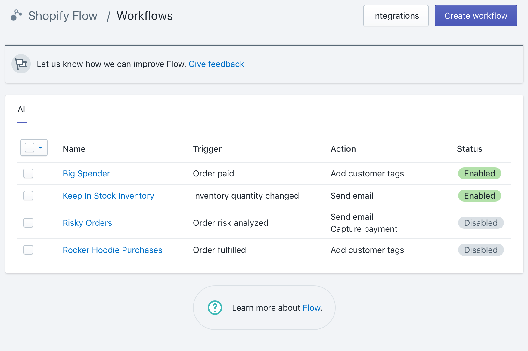 Ecommerce Automated Meet Shopify Flow